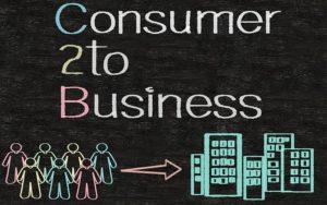 C2b: Entenda Essa Categoria Do E Commerce! - Notícias e Artigos Contábeis